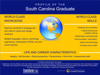 profile-of-the-south-carolina-graduate